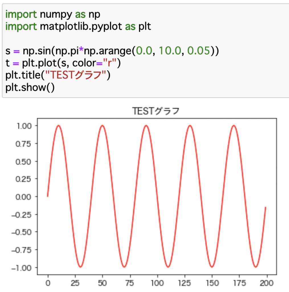 matplotlib japanese graph