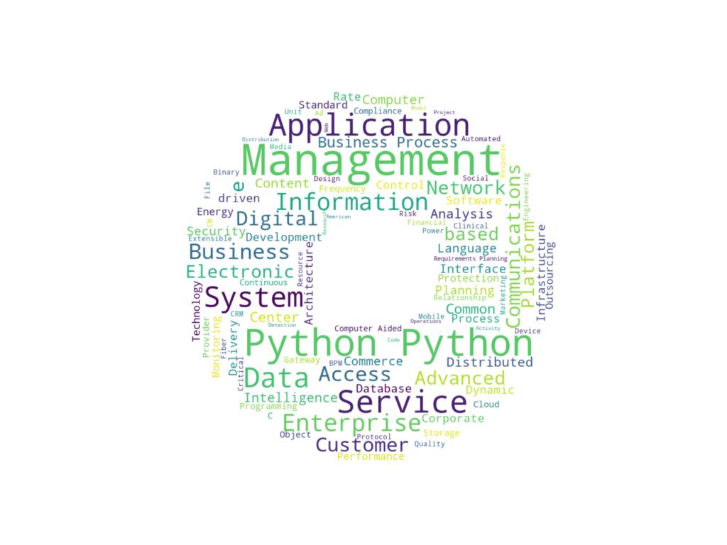 wordcloud Pythonで作成