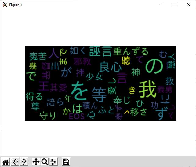 wordcloud 日本語