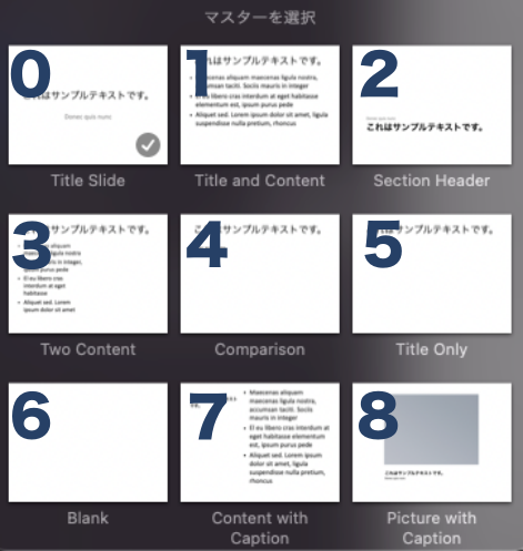 prs.slide_layouts  スライドのテンプレートを指定