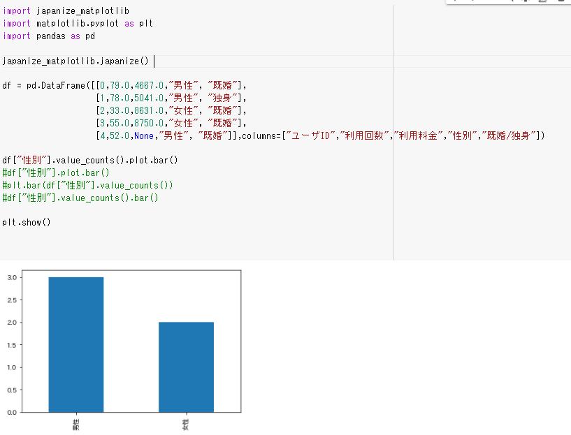 japanize-matplotlibをインポートしても日本語の文字化けが解消しなかったらjapanize_matplotlib.japanize()を実行する