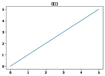 日本語が文字化けしたmatplotlibのグラフ