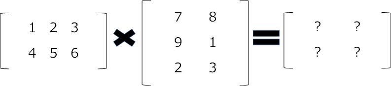 形状の異なる行列の積を求める