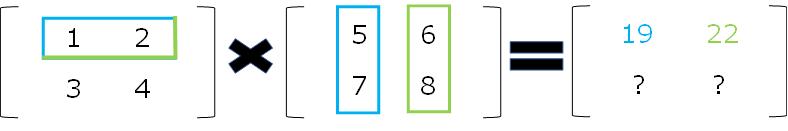 同じ形状の行列の数式1