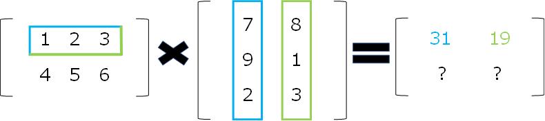 形状の異なる行列の積の計算1