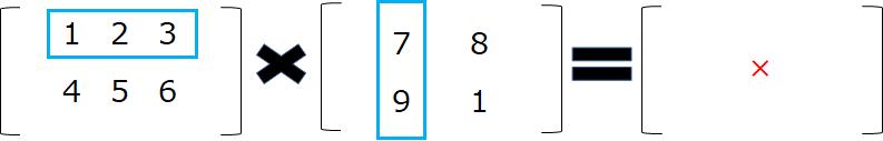 エラーとなる行列の積の計算例